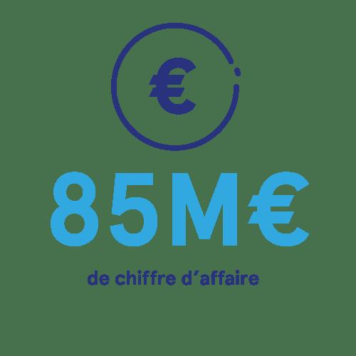 85M€ de chiffre d'affaire